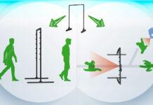 Detección de temperatura - IOTA Hispano